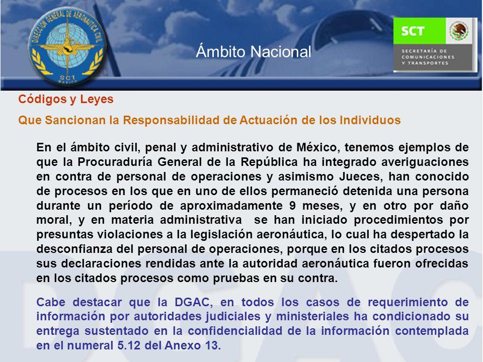Ámbito Nacional Códigos y Leyes Que Sancionan la Responsabilidad de Actuación de los Individuos En el ámbito civil, penal y administrativo de México,
