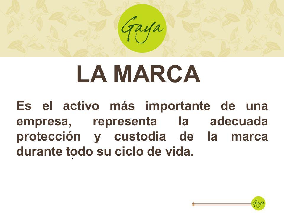 LA MARCA Es el activo más importante de una empresa, representa la adecuada protección y custodia de la marca durante todo su ciclo de vida..