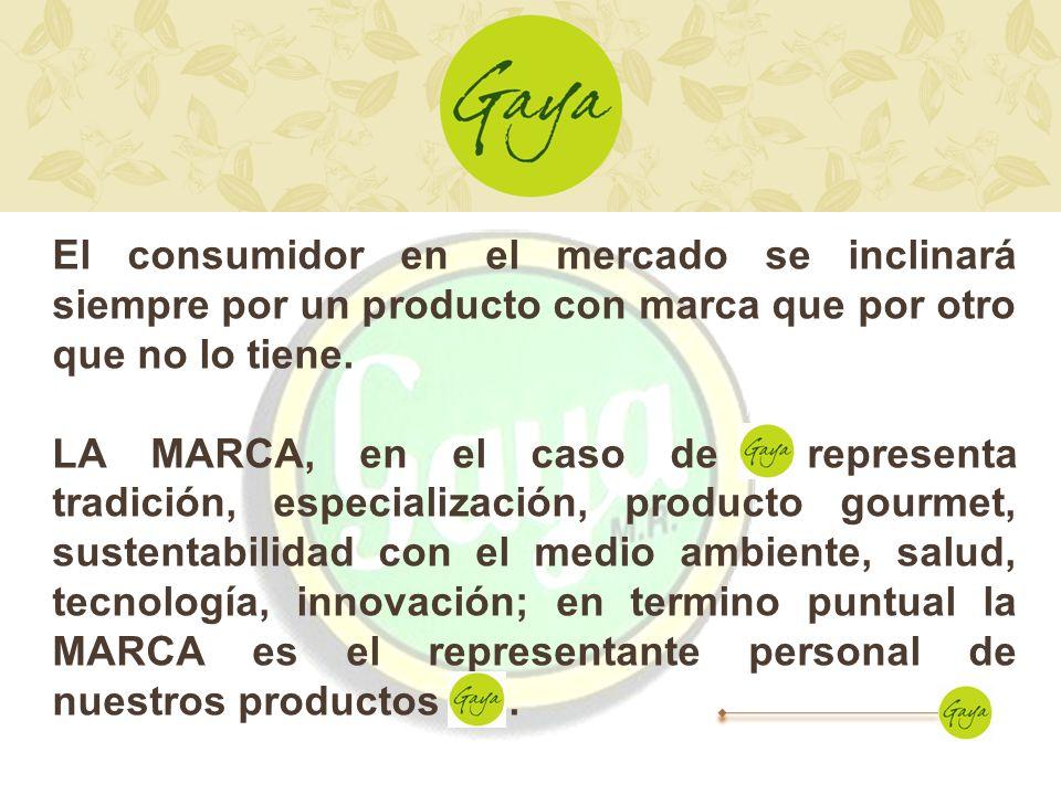 Hoy la MARCA es sinónimo de alta calidad entre los más altos especialistas en alimentos Gourmet, por sus estándares en el arte de producir vainilla de clase mundial.