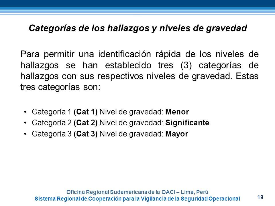 19 Categorías de los hallazgos y niveles de gravedad Para permitir una identificación rápida de los niveles de hallazgos se han establecido tres (3) c