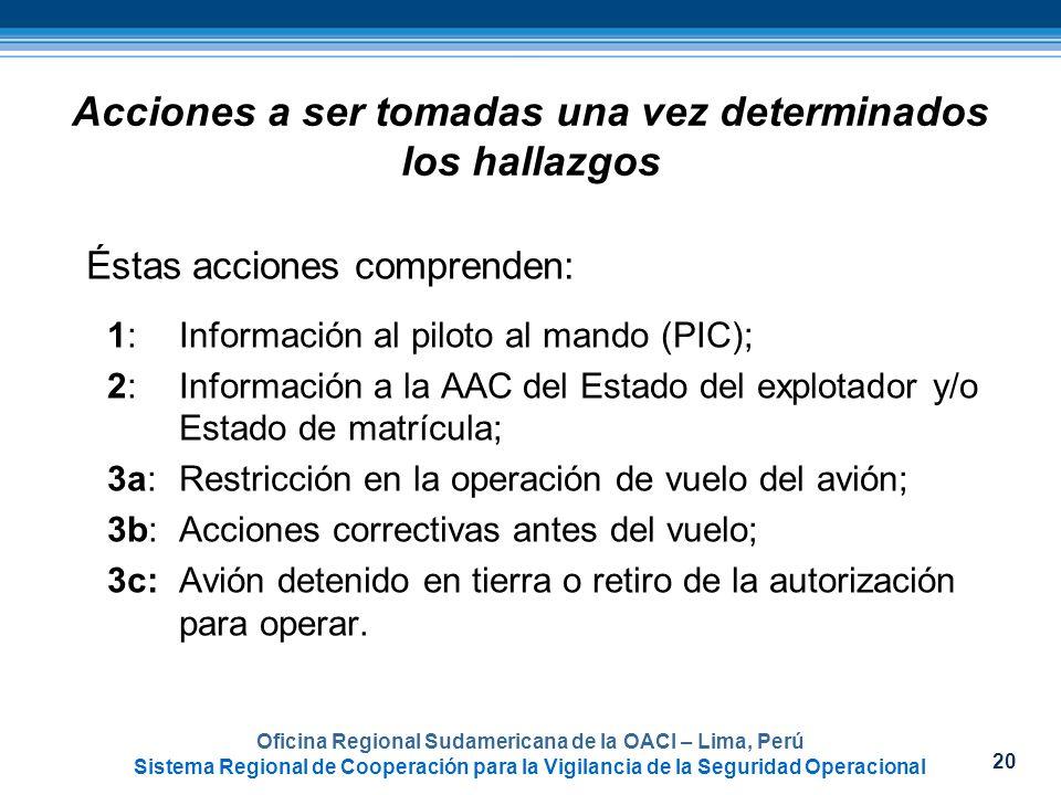 20 Acciones a ser tomadas una vez determinados los hallazgos Éstas acciones comprenden: 1:Información al piloto al mando (PIC); 2:Información a la AAC