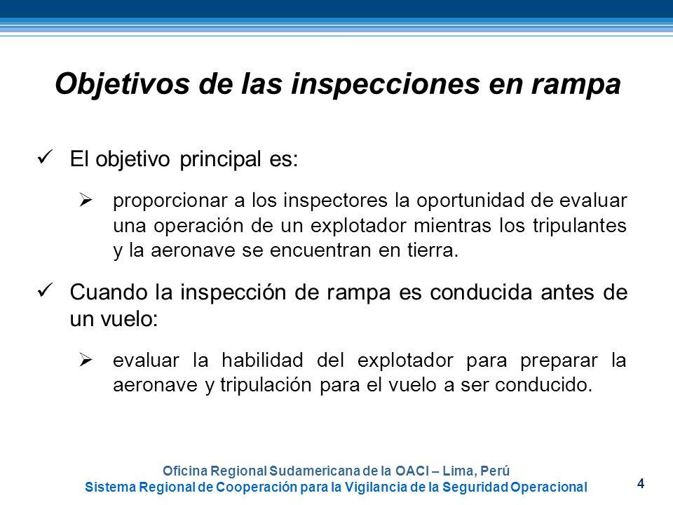 4 Objetivos de las inspecciones en rampa El objetivo principal es: proporcionar a los inspectores la oportunidad de evaluar una operación de un explot