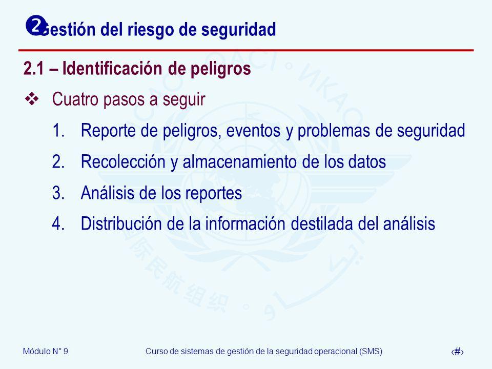 Módulo N° 9Curso de sistemas de gestión de la seguridad operacional (SMS) 11 Gestión del riesgo de seguridad 2.1 – Identificación de peligros Cuatro p