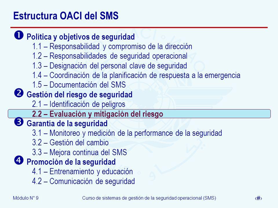 Módulo N° 9Curso de sistemas de gestión de la seguridad operacional (SMS) 12 Estructura OACI del SMS Política y objetivos de seguridad 1.1 – Responsab