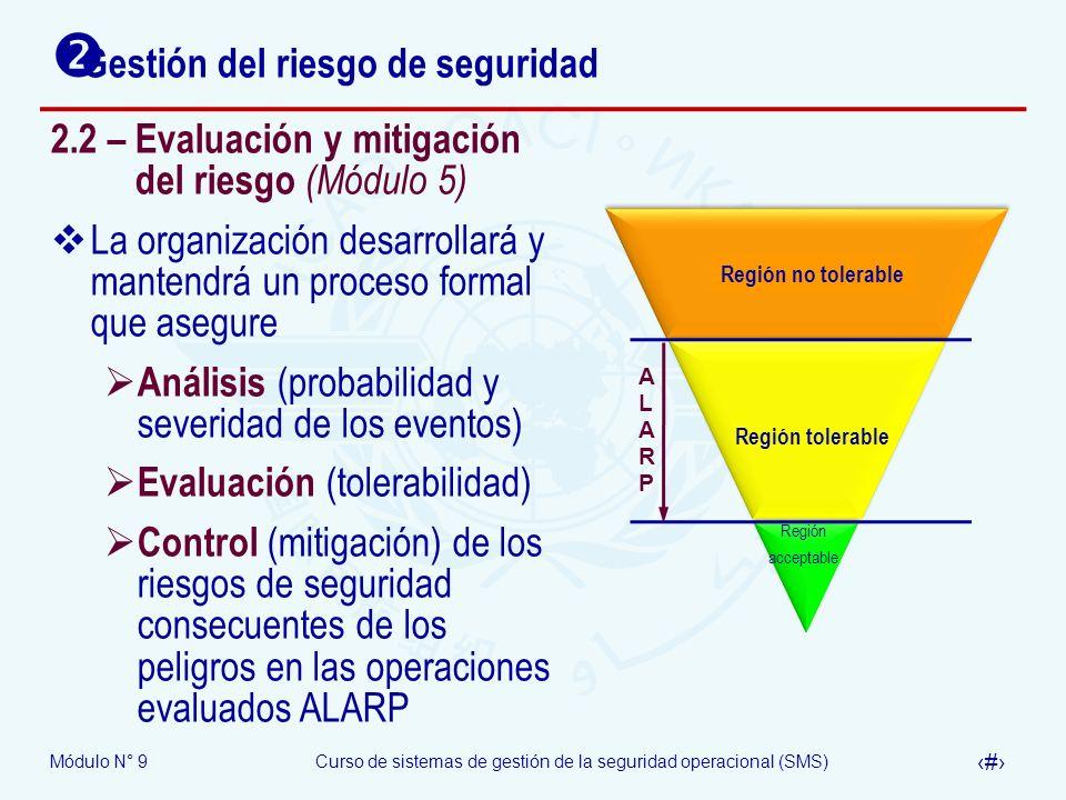 Módulo N° 9Curso de sistemas de gestión de la seguridad operacional (SMS) 13 Gestión del riesgo de seguridad 2.2 – Evaluación y mitigación del riesgo