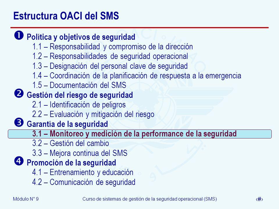 Módulo N° 9Curso de sistemas de gestión de la seguridad operacional (SMS) 14 Estructura OACI del SMS Política y objetivos de seguridad 1.1 – Responsab