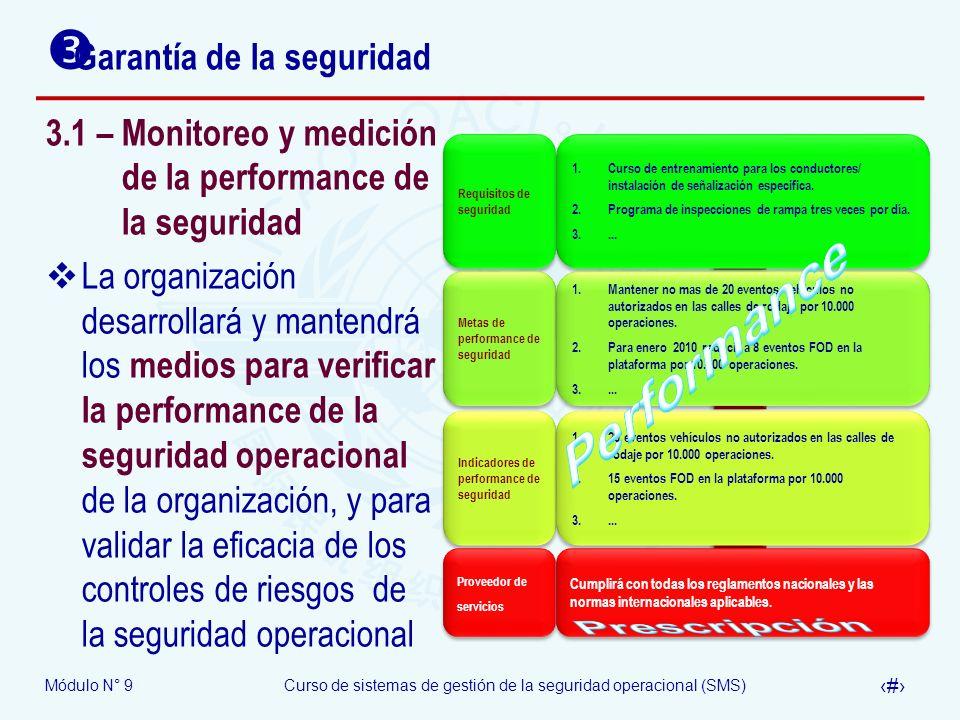 Módulo N° 9Curso de sistemas de gestión de la seguridad operacional (SMS) 15 Garantía de la seguridad 3.1 – Monitoreo y medición de la performance de