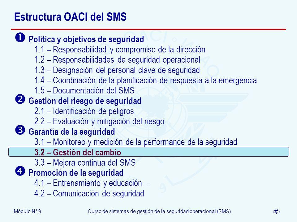 Módulo N° 9Curso de sistemas de gestión de la seguridad operacional (SMS) 21 Estructura OACI del SMS Política y objetivos de seguridad 1.1 – Responsab