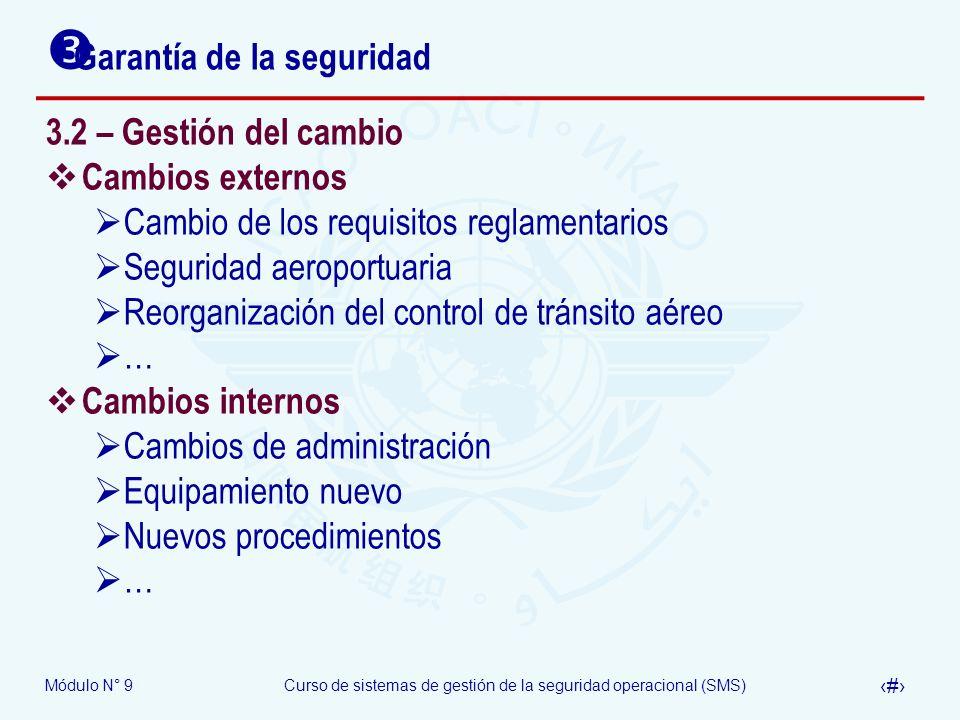 Módulo N° 9Curso de sistemas de gestión de la seguridad operacional (SMS) 24 Garantía de la seguridad 3.2 – Gestión del cambio Cambios externos Cambio
