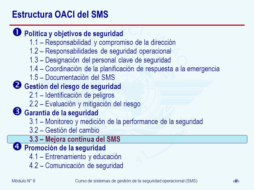 Módulo N° 9Curso de sistemas de gestión de la seguridad operacional (SMS) 25 Estructura OACI del SMS Política y objetivos de seguridad 1.1 – Responsab