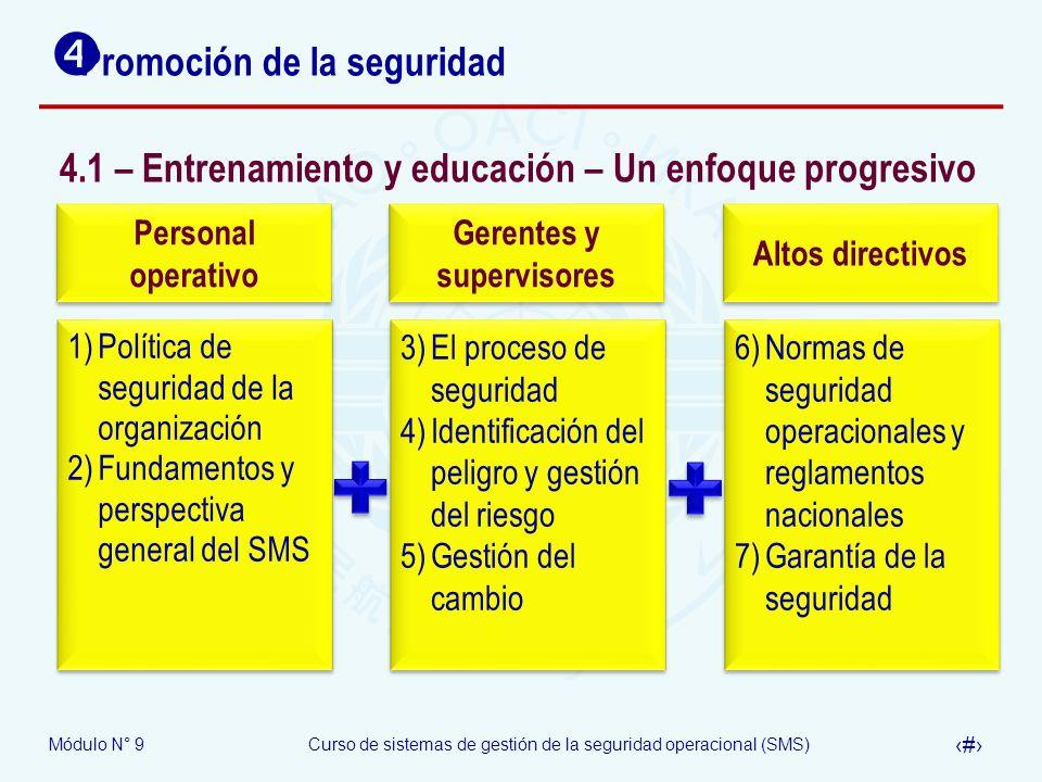 Módulo N° 9Curso de sistemas de gestión de la seguridad operacional (SMS) 34 Promoción de la seguridad 4.1 – Entrenamiento y educación – Un enfoque pr