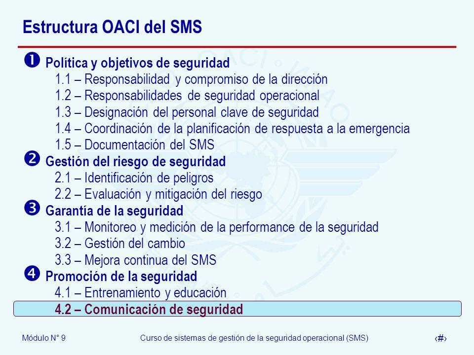 Módulo N° 9Curso de sistemas de gestión de la seguridad operacional (SMS) 36 Estructura OACI del SMS Política y objetivos de seguridad 1.1 – Responsab