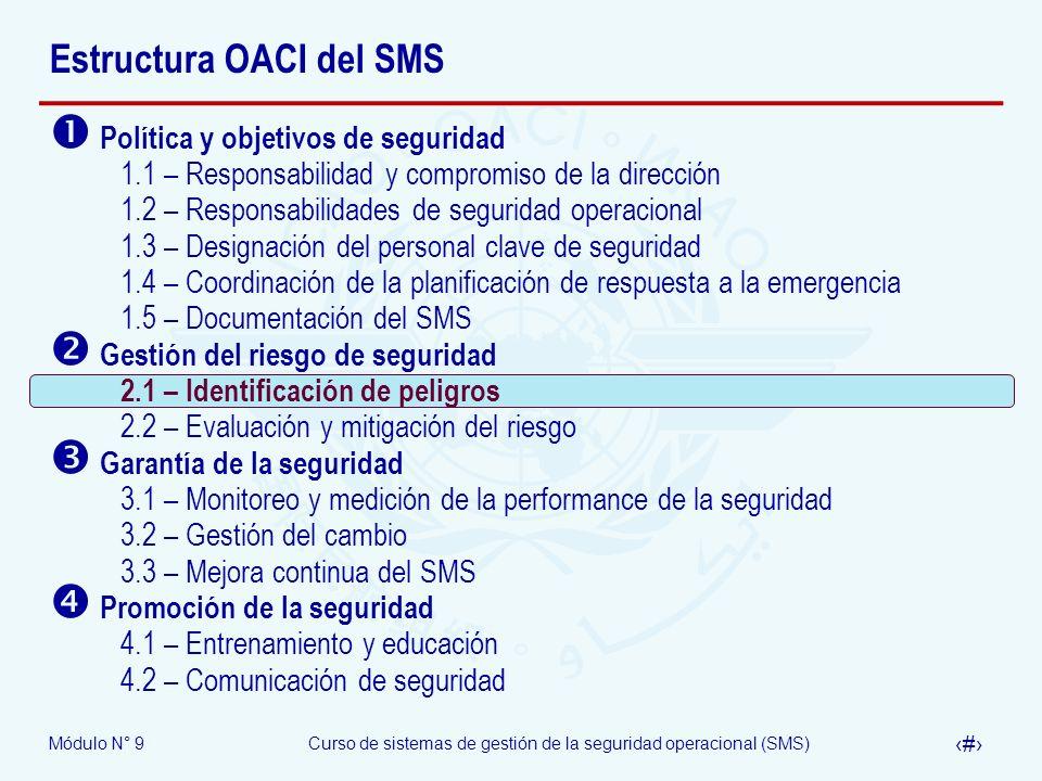 Módulo N° 9Curso de sistemas de gestión de la seguridad operacional (SMS) 36 Estructura OACI del SMS Política y objetivos de seguridad 1.1 – Responsabilidad y compromiso de la dirección 1.2 – Responsabilidades de seguridad operacional 1.3 – Designación del personal clave de seguridad 1.4 – Coordinación de la planificación de respuesta a la emergencia 1.5 – Documentación del SMS Gestión del riesgo de seguridad 2.1 – Identificación de peligros 2.2 – Evaluación y mitigación del riesgo Garantía de la seguridad 3.1 – Monitoreo y medición de la performance de la seguridad 3.2 – Gestión del cambio 3.3 – Mejora continua del SMS Promoción de la seguridad 4.1 – Entrenamiento y educación 4.2 – Comunicación de seguridad