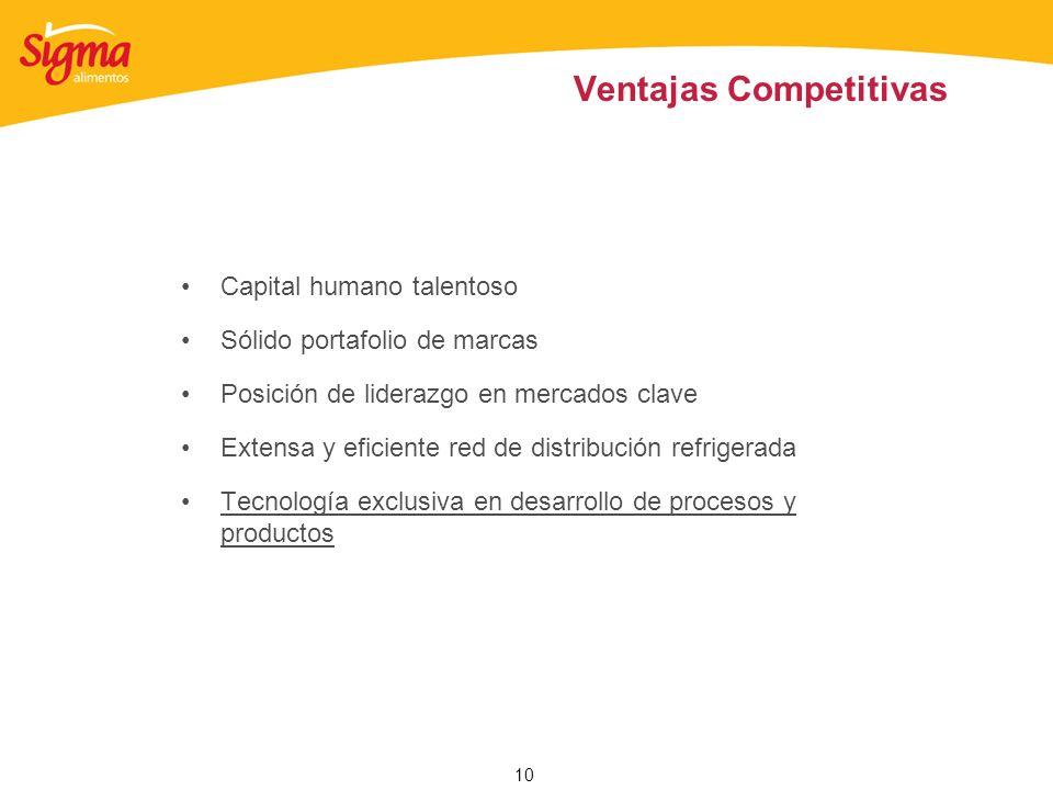 10 Ventajas Competitivas Capital humano talentoso Sólido portafolio de marcas Posición de liderazgo en mercados clave Extensa y eficiente red de distr