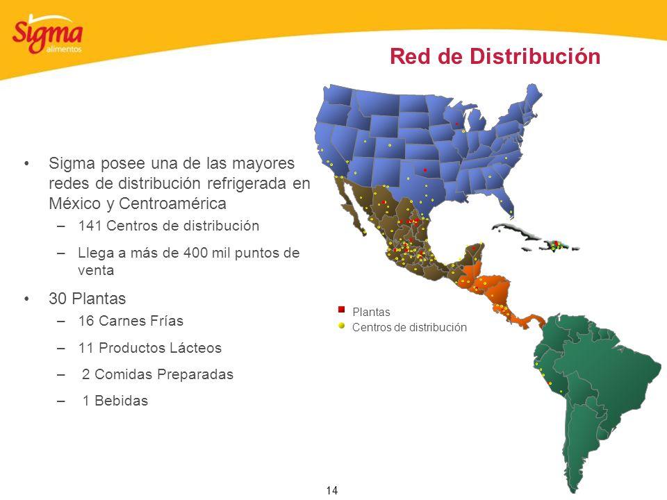 14 Red de Distribución Sigma posee una de las mayores redes de distribución refrigerada en México y Centroamérica –141 Centros de distribución –Llega