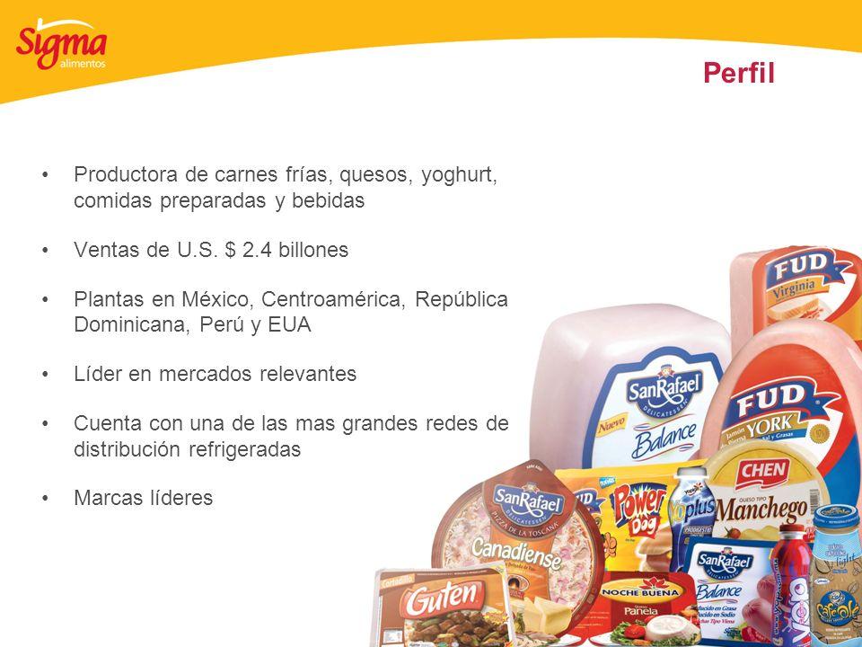 5 Perfil Productora de carnes frías, quesos, yoghurt, comidas preparadas y bebidas Ventas de U.S. $ 2.4 billones Plantas en México, Centroamérica, Rep