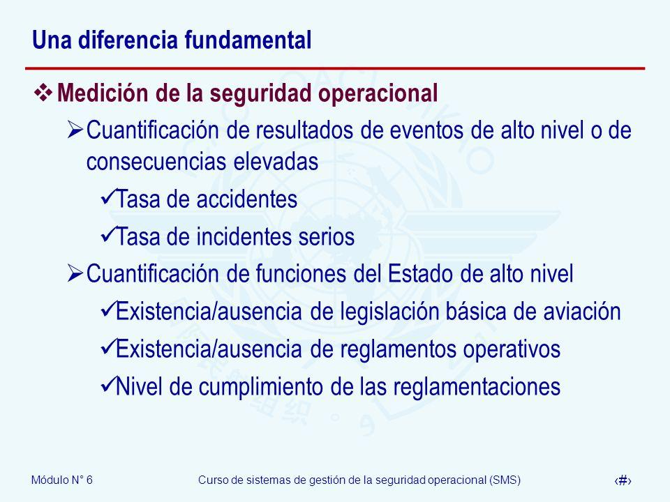 Módulo N° 6Curso de sistemas de gestión de la seguridad operacional (SMS) 14 Una diferencia fundamental Medición de la seguridad operacional Cuantific