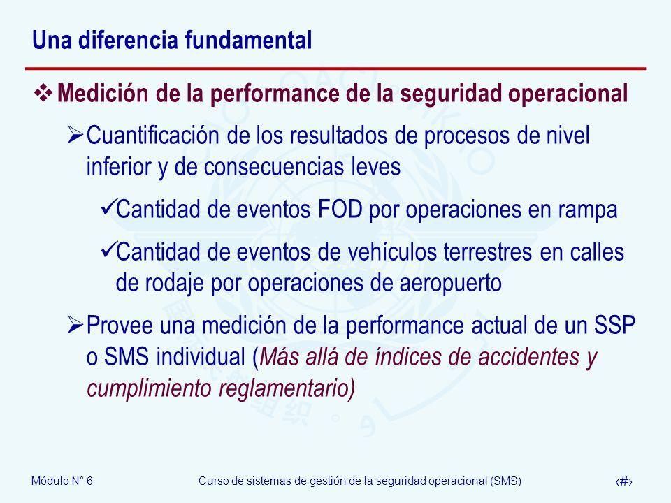 Módulo N° 6Curso de sistemas de gestión de la seguridad operacional (SMS) 15 Una diferencia fundamental Medición de la performance de la seguridad ope