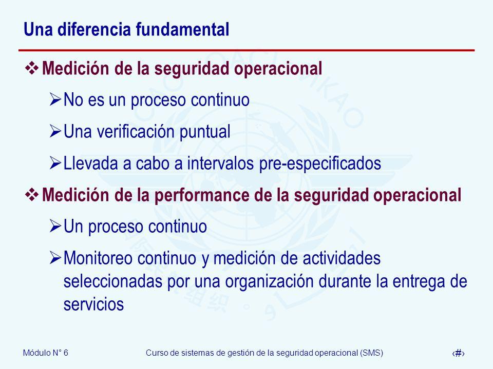 Módulo N° 6Curso de sistemas de gestión de la seguridad operacional (SMS) 16 Una diferencia fundamental Medición de la seguridad operacional No es un