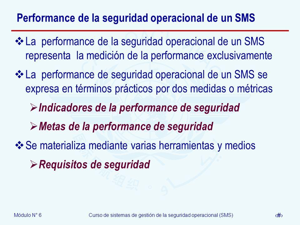 Módulo N° 6Curso de sistemas de gestión de la seguridad operacional (SMS) 21 Performance de la seguridad operacional de un SMS La performance de la se