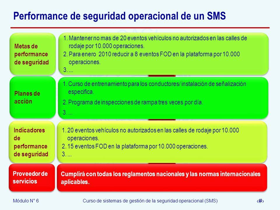 Módulo N° 6Curso de sistemas de gestión de la seguridad operacional (SMS) 24 Performance de seguridad operacional de un SMS Planes de acción 1.Curso d
