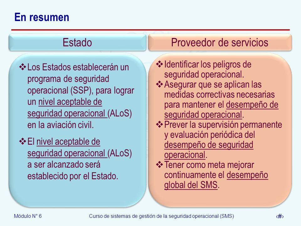 Módulo N° 6Curso de sistemas de gestión de la seguridad operacional (SMS) 27 En resumen Estado Proveedor de servicios Los Estados establecerán un prog