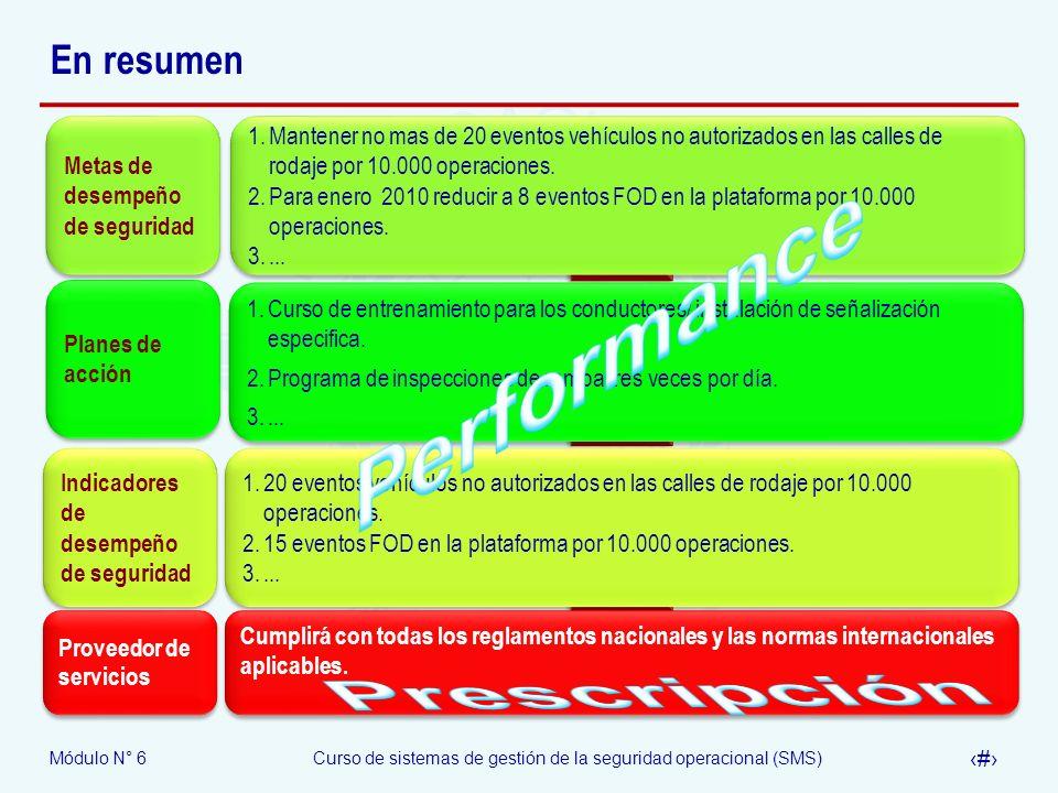 Módulo N° 6Curso de sistemas de gestión de la seguridad operacional (SMS) 30 En resumen Planes de acción 1.Curso de entrenamiento para los conductores
