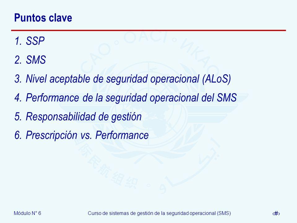 Módulo N° 6Curso de sistemas de gestión de la seguridad operacional (SMS) 34 Puntos clave 1.SSP 2.SMS 3.Nivel aceptable de seguridad operacional (ALoS