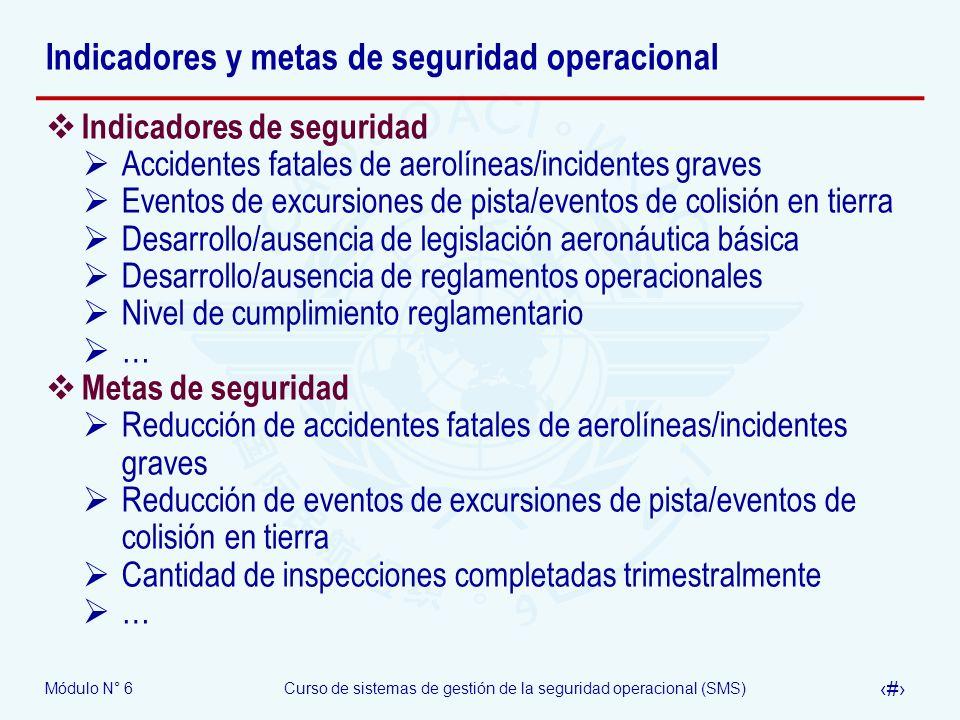 Módulo N° 6Curso de sistemas de gestión de la seguridad operacional (SMS) 9 Indicadores y metas de seguridad operacional Indicadores de seguridad Acci