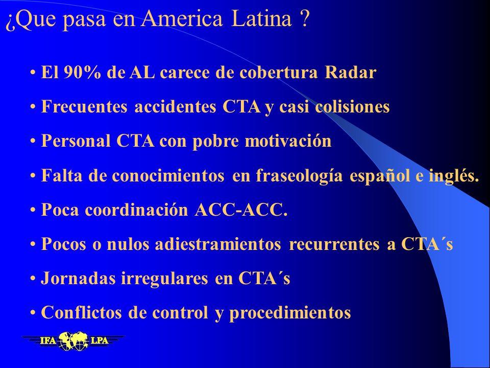 Forma de Reporte DF/8 IFALPA Deficiency Form/8