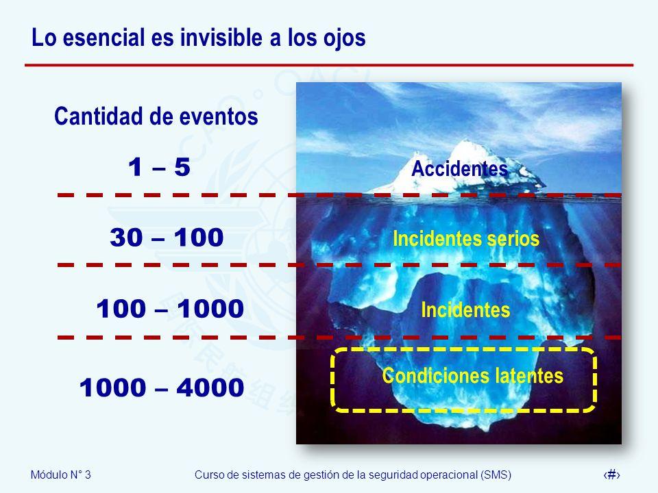 Módulo N° 3Curso de sistemas de gestión de la seguridad operacional (SMS) 17 Lo esencial es invisible a los ojos Cantidad de eventos 1 – 5 Accidentes