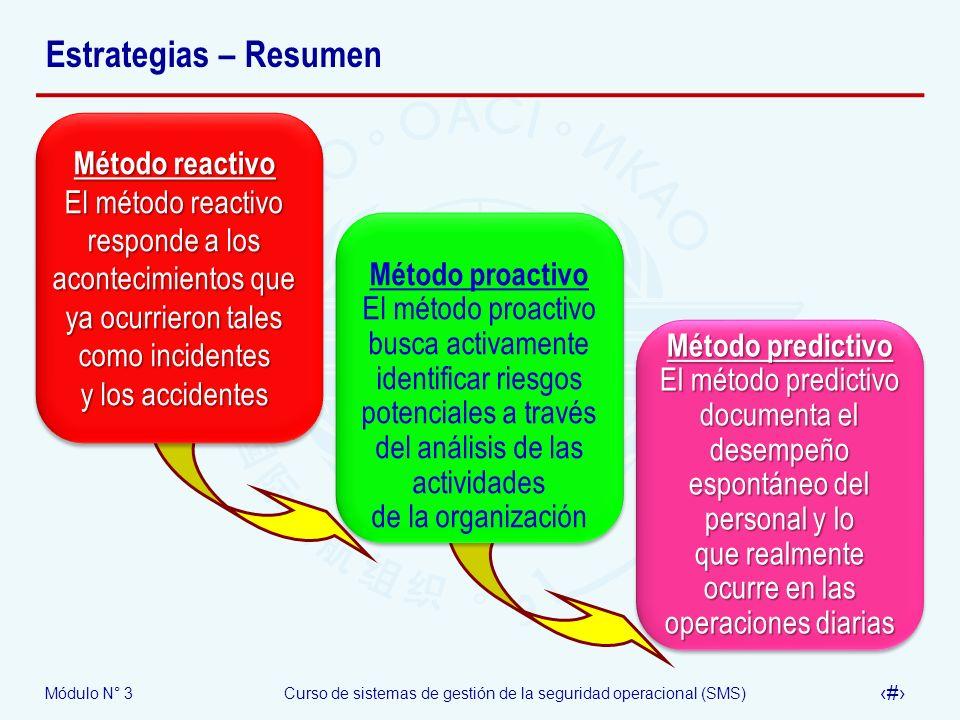 Módulo N° 3Curso de sistemas de gestión de la seguridad operacional (SMS) 22 Estrategias – Resumen Método reactivo El método reactivo responde a los a