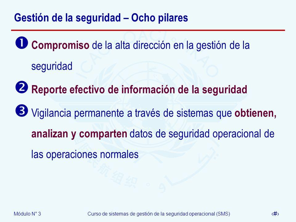 Módulo N° 3Curso de sistemas de gestión de la seguridad operacional (SMS) 26 Gestión de la seguridad – Ocho pilares Compromiso de la alta dirección en