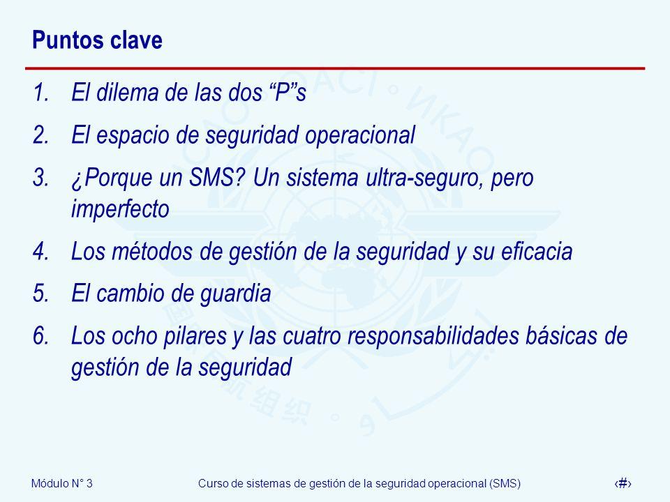 Módulo N° 3Curso de sistemas de gestión de la seguridad operacional (SMS) 40 Puntos clave 1.El dilema de las dos Ps 2.El espacio de seguridad operacio