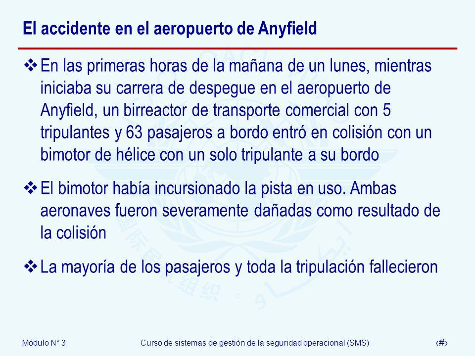 Módulo N° 3Curso de sistemas de gestión de la seguridad operacional (SMS) 42 El accidente en el aeropuerto de Anyfield En las primeras horas de la mañ
