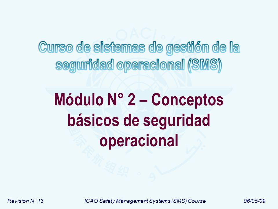 Módulo N° 2Curso de sistemas de gestión de la seguridad operacional (SMS) 2 Construyendo un SMS Módulo 1 Introducción al curso SMS Módulo 2 Conceptos básicos de seguridad Módulo 3 Introducción a la gestión de la seguridad Módulo 4 Peligros Módulo 5 Riesgos Módulo 6 Reglamentación del SMS Módulo 7 Introducción al SMS Módulo 8 Planeamiento del SMS Módulo 9 Operación del SMS Módulo 10 Implementación en fases del SSP y del SMS Safety Management System Módulo 2 Conceptos básicos de seguridad