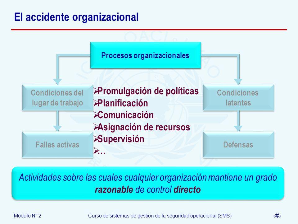 Módulo N° 2Curso de sistemas de gestión de la seguridad operacional (SMS) 11 El accidente organizacional Procesos organizacionales Condiciones latente