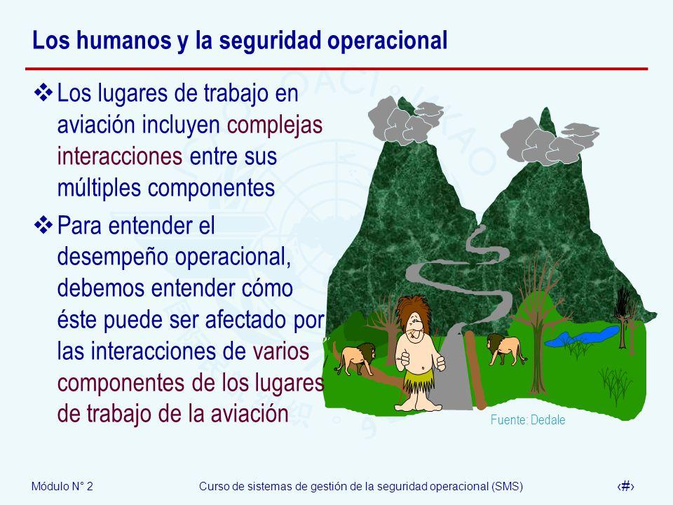 Módulo N° 2Curso de sistemas de gestión de la seguridad operacional (SMS) 17 Fuente: Dedale Los humanos y la seguridad operacional Los lugares de trab