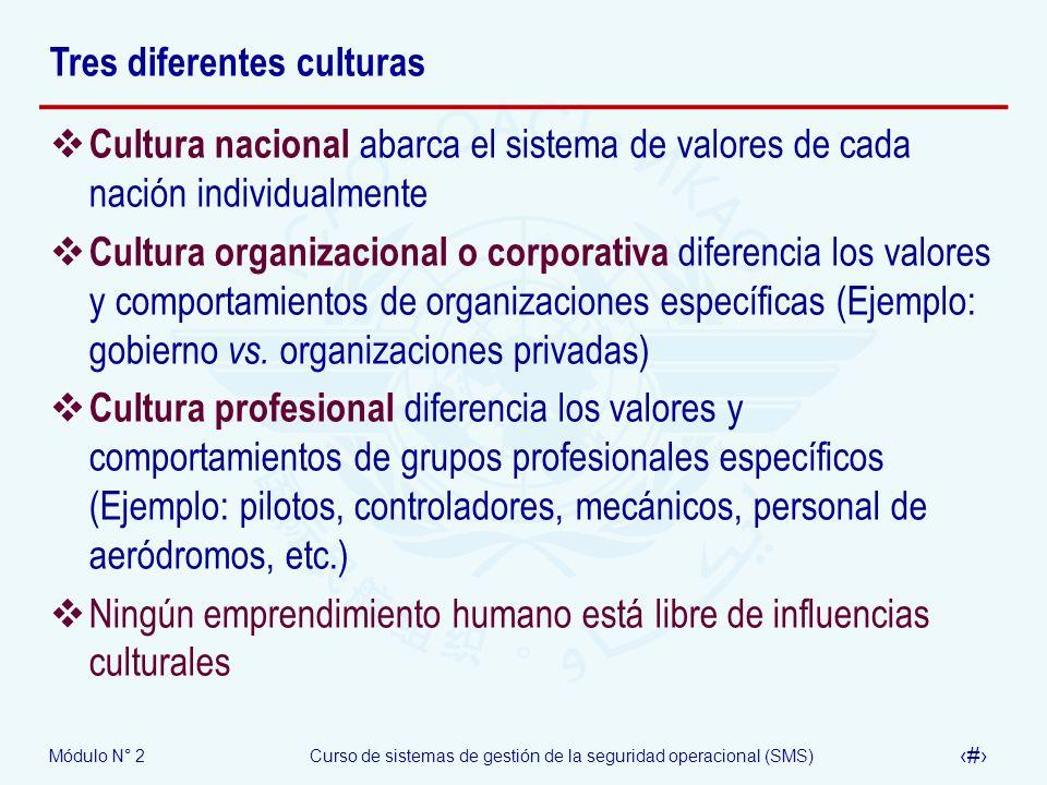 Módulo N° 2Curso de sistemas de gestión de la seguridad operacional (SMS) 32 Tres diferentes culturas Cultura nacional abarca el sistema de valores de