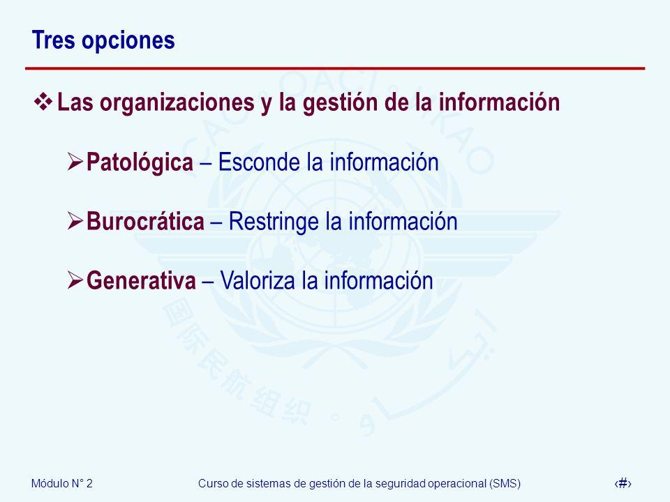 Módulo N° 2Curso de sistemas de gestión de la seguridad operacional (SMS) 36 Tres opciones Las organizaciones y la gestión de la información Patológic