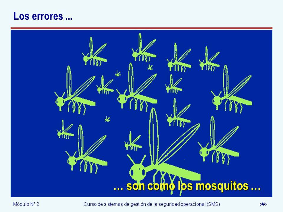 Módulo N° 2Curso de sistemas de gestión de la seguridad operacional (SMS) 54 Los errores... … son como los mosquitos …