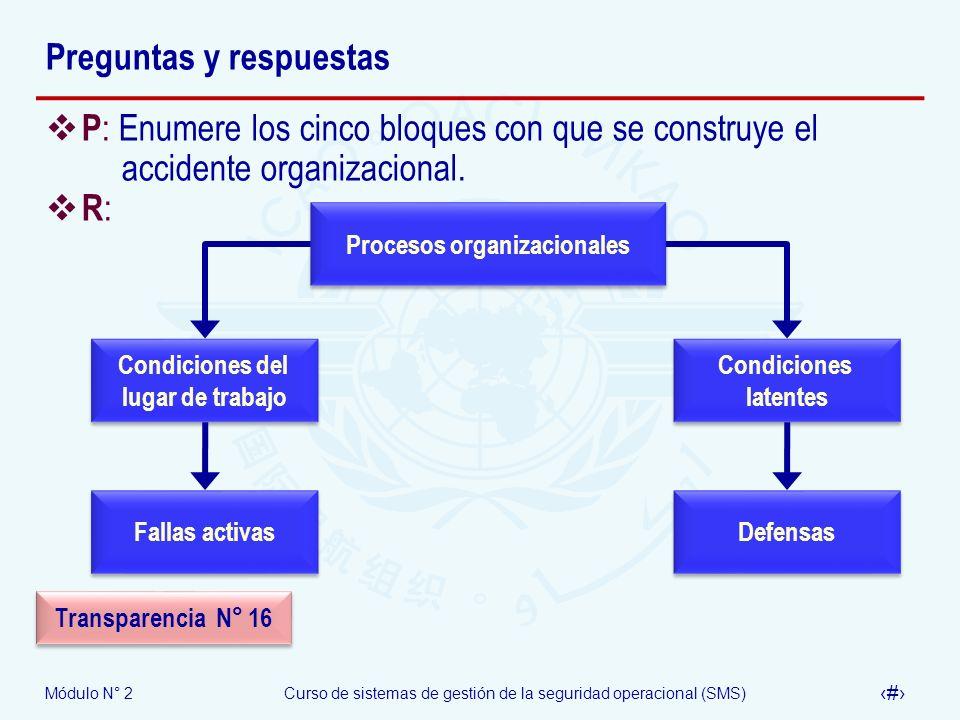 Módulo N° 2Curso de sistemas de gestión de la seguridad operacional (SMS) 58 Preguntas y respuestas P : Enumere los cinco bloques con que se construye