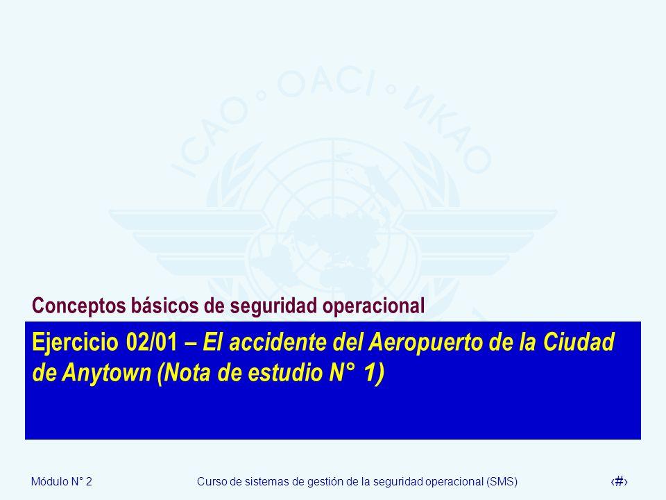 Módulo N° 2Curso de sistemas de gestión de la seguridad operacional (SMS) 63 Ejercicio 02/01 – El accidente del Aeropuerto de la Ciudad de Anytown (No