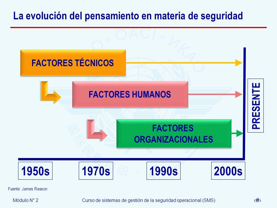 Módulo N° 2Curso de sistemas de gestión de la seguridad operacional (SMS) 9 La evolución del pensamiento en materia de seguridad FACTORES TÉCNICOS FAC