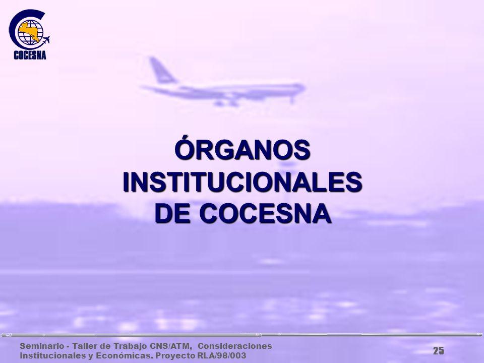 Seminario - Taller de Trabajo CNS/ATM, Consideraciones Institucionales y Económicas. Proyecto RLA/98/003 24 ESTRUCTURA ORGANIZACIONAL PRESIDENCIA EJEC