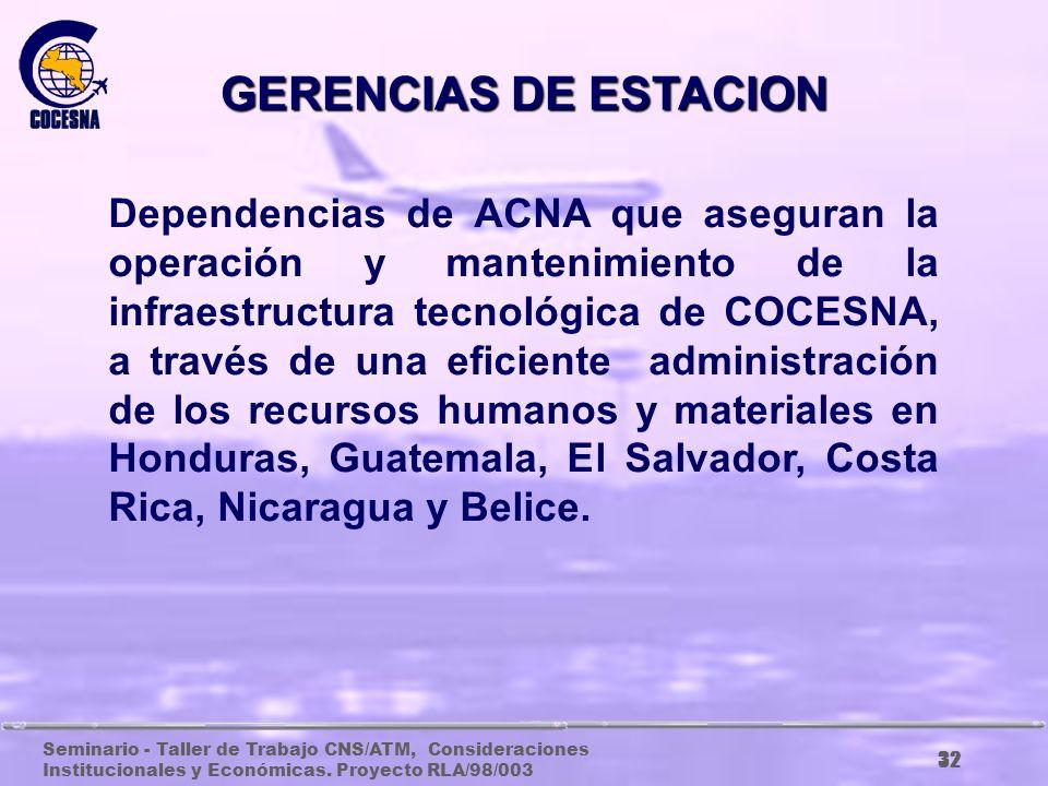 Seminario - Taller de Trabajo CNS/ATM, Consideraciones Institucionales y Económicas. Proyecto RLA/98/003 31 INSTITUTO CENTROAMERICANO DE CAPACITACIÓN