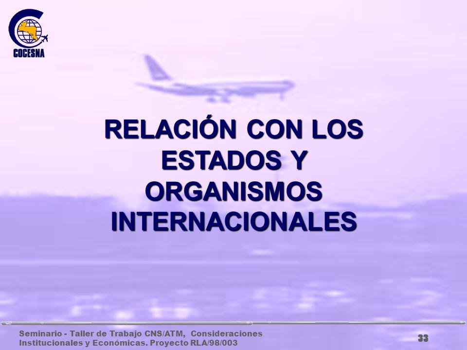 Seminario - Taller de Trabajo CNS/ATM, Consideraciones Institucionales y Económicas. Proyecto RLA/98/003 32 GERENCIAS DE ESTACION Dependencias de ACNA