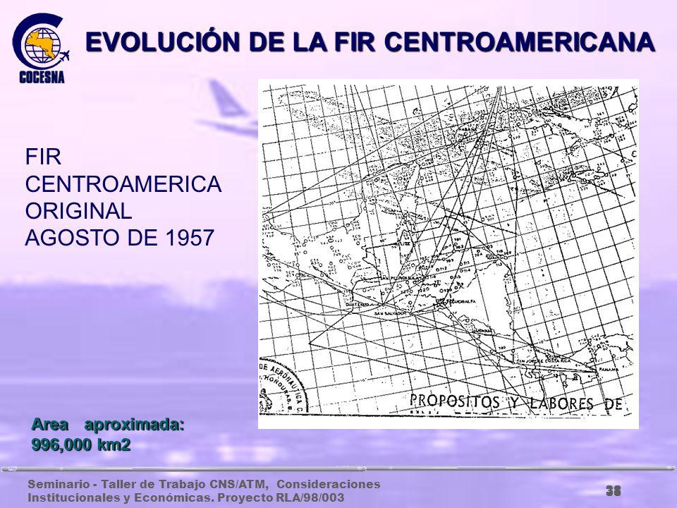Seminario - Taller de Trabajo CNS/ATM, Consideraciones Institucionales y Económicas. Proyecto RLA/98/003 37 EVOLUCIÓN DE LA FIR CENTROAMERICANA