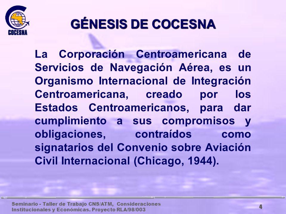 Seminario - Taller de Trabajo CNS/ATM, Consideraciones Institucionales y Económicas. Proyecto RLA/98/003 3 HISTORIA