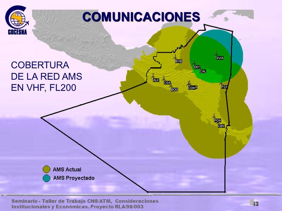 Seminario - Taller de Trabajo CNS/ATM, Consideraciones Institucionales y Económicas. Proyecto RLA/98/003 42 FIR/SRR CENTROAMERICA ACTUAL Area aproxima